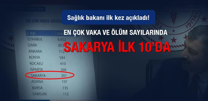 Sağlık Bakanı ilk kez açıkladı! Sakarya'da kaç korona vakası var?