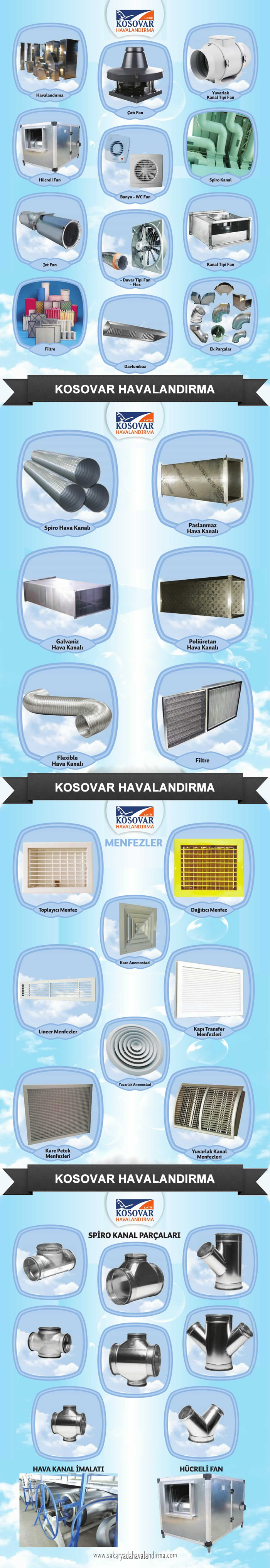 Kosovar Havalandırma